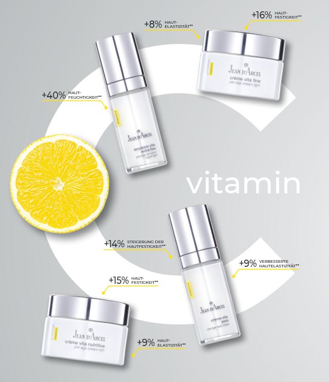Vitaminserie-prestige-JEAN-DARCEL-Range-mit-Hintergrund